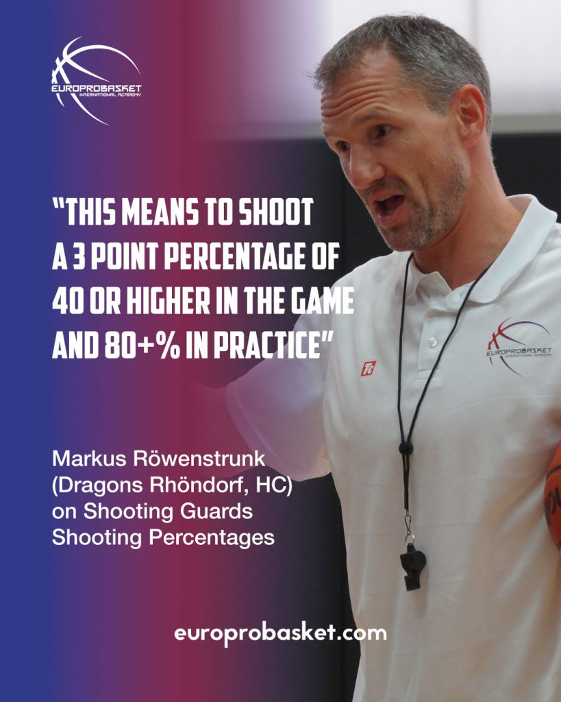 markus rowenstrunk on shooting guards abilities