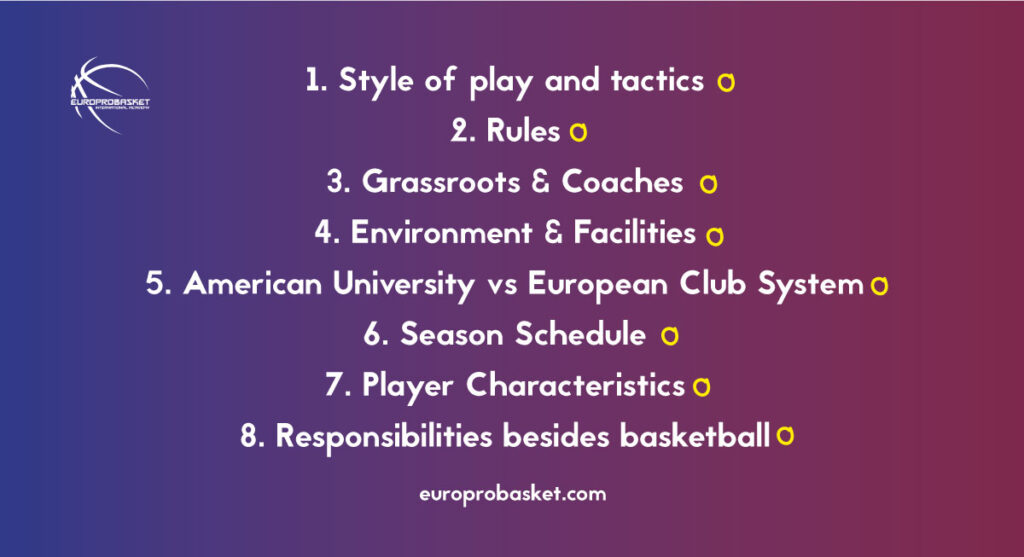 american vs european basketball